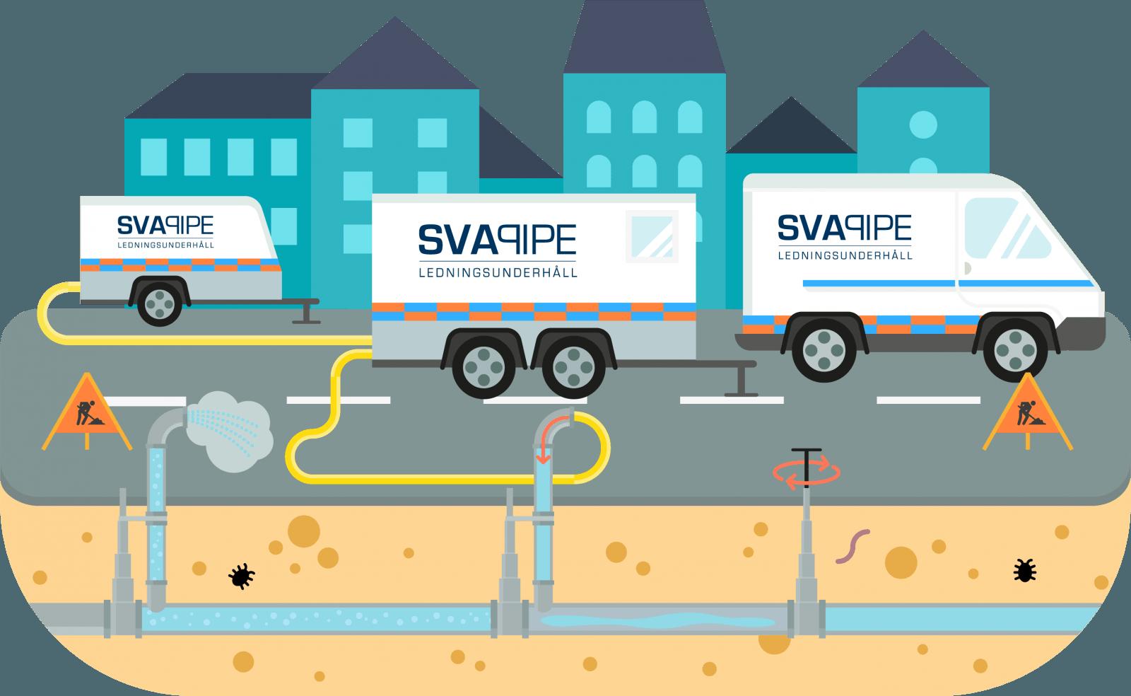 Svapipe Luft- / vattenspolning av dricksvattenledningar